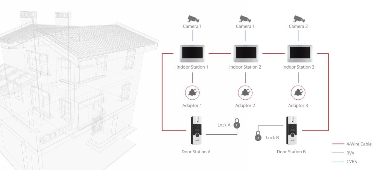 Hikvision analog domofon | icom.md