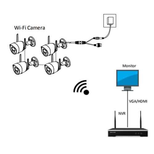 Комплект видеонаблюдения | IP camere Kit Hikvision